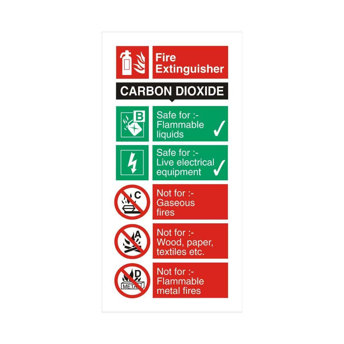 PVC Sign Fire Extinguisher CO2 100x200mm