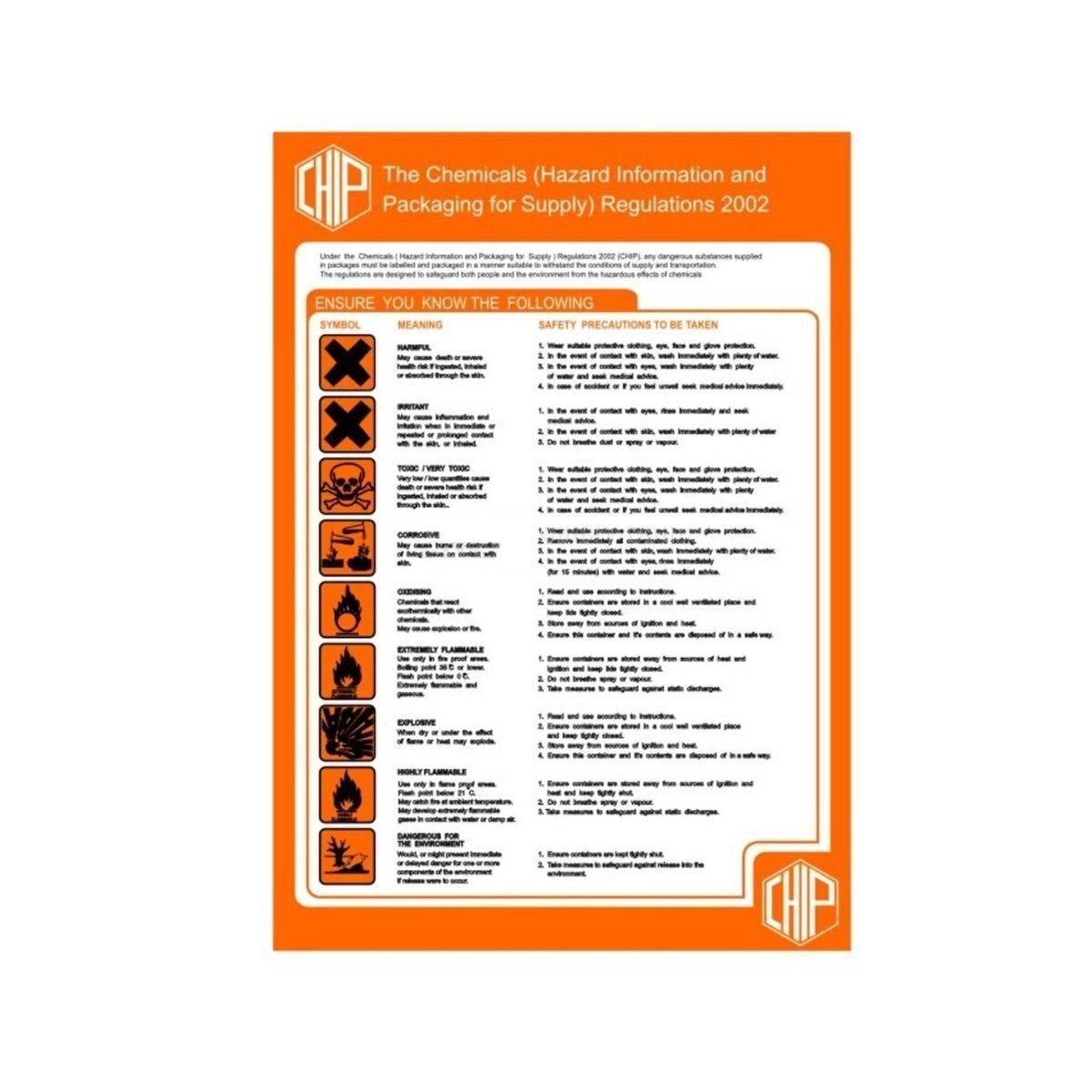 PVC Poster Dangerous Substances 420x595mm