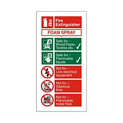 PVC Sign Fire Extinguisher Foam 100x200mm
