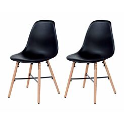 Aspen Plastic Chair With Metal Cross Rails Pack of 2